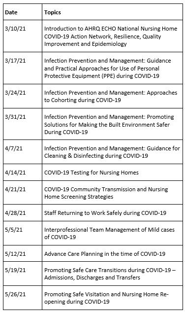 ECHO Nursing Home March 10 cohort agenda