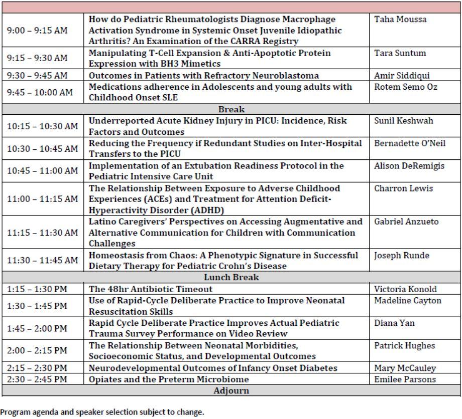 3rd Annual Pediatric Fellows' Research Symposium Agenda
