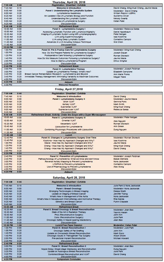 Chicago Breast Symposium and 7th World Symposium on Lymphedema Surgery Agenda