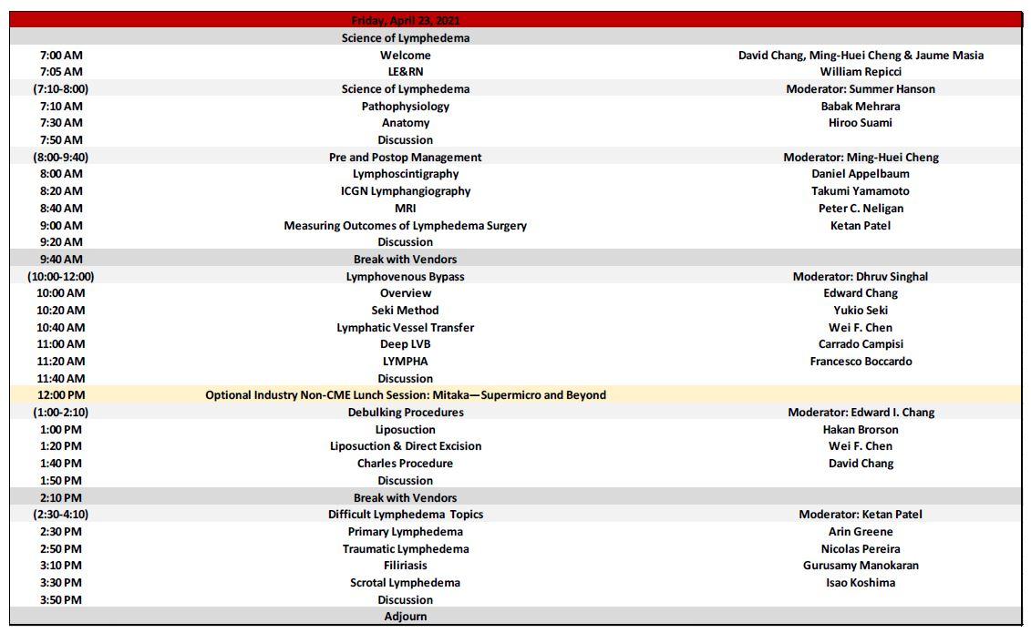 Chicago Breast & World Lymphedema Surgery Symposium Schedule