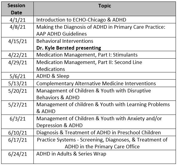 ECHO ADHD Spring 2021 Agenda