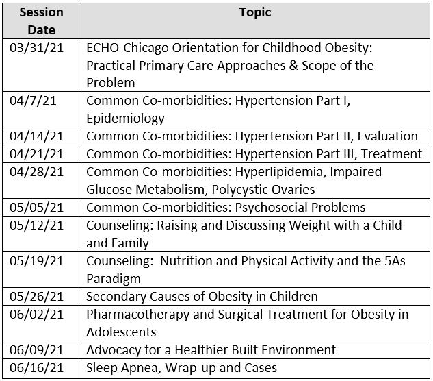 ECHO Obesity Spring 2021 Agenda