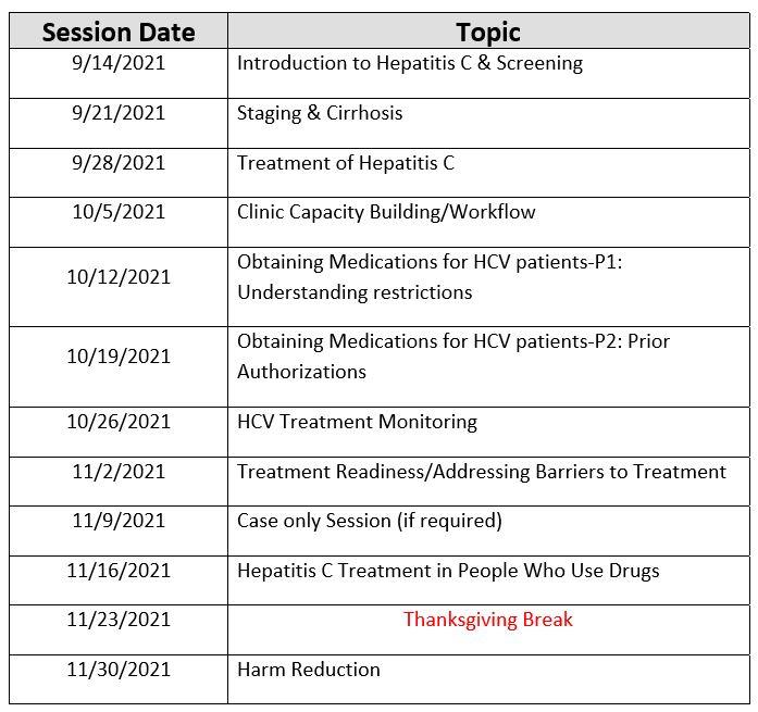 ECHO-Chicago: Hepatitis C Schedule