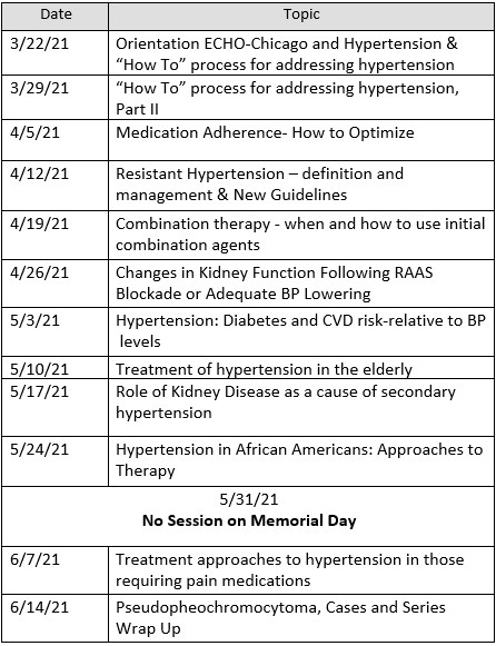 Resistant Hypertension Schedule