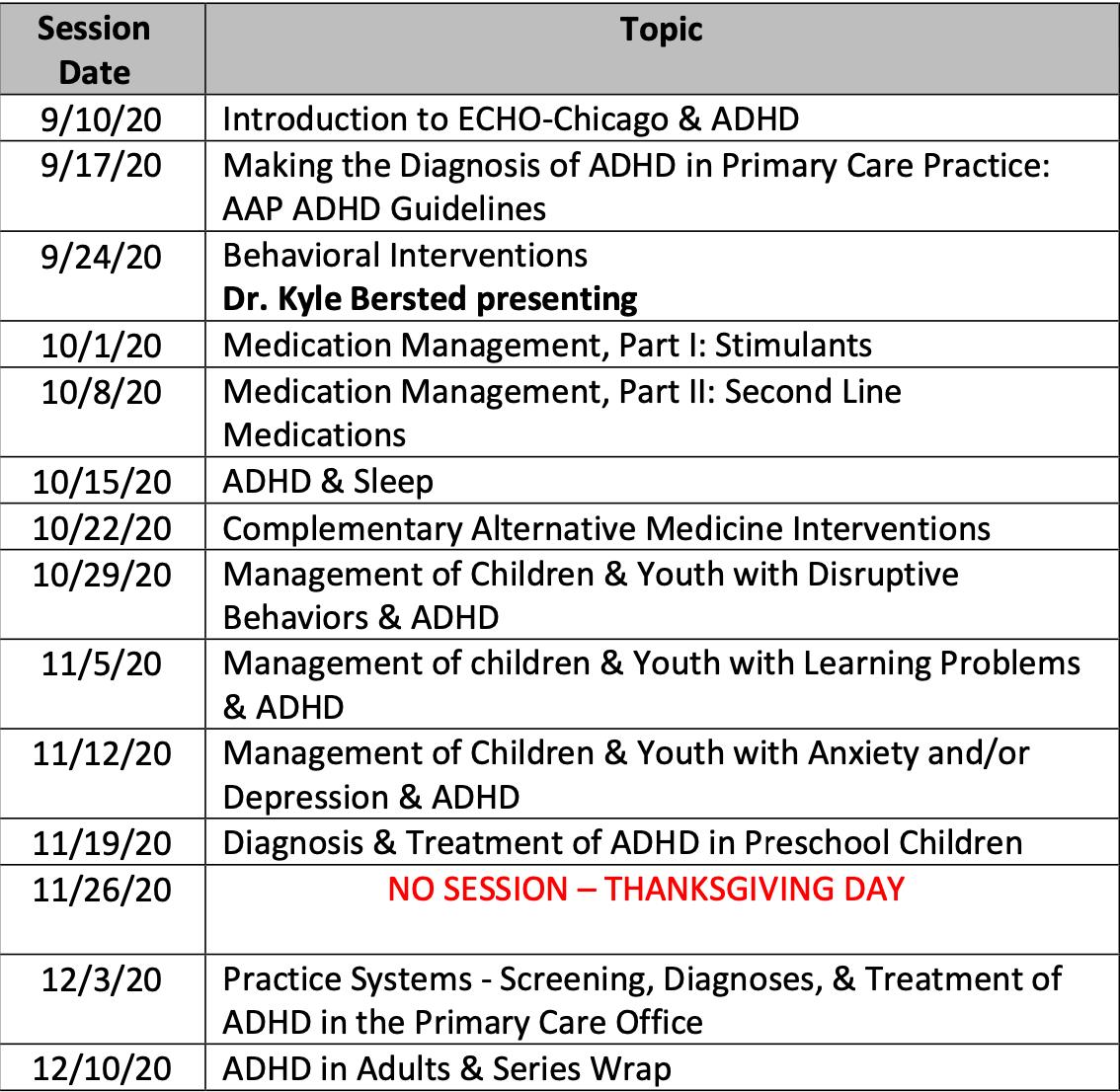 ECHO Pediatric ADHD Agenda