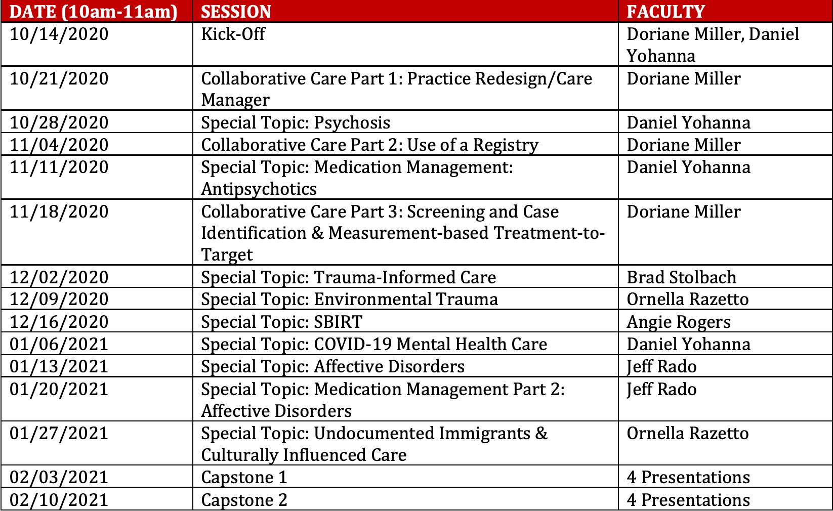 ECHO-Chicago: Behavioral Health Integration agenda
