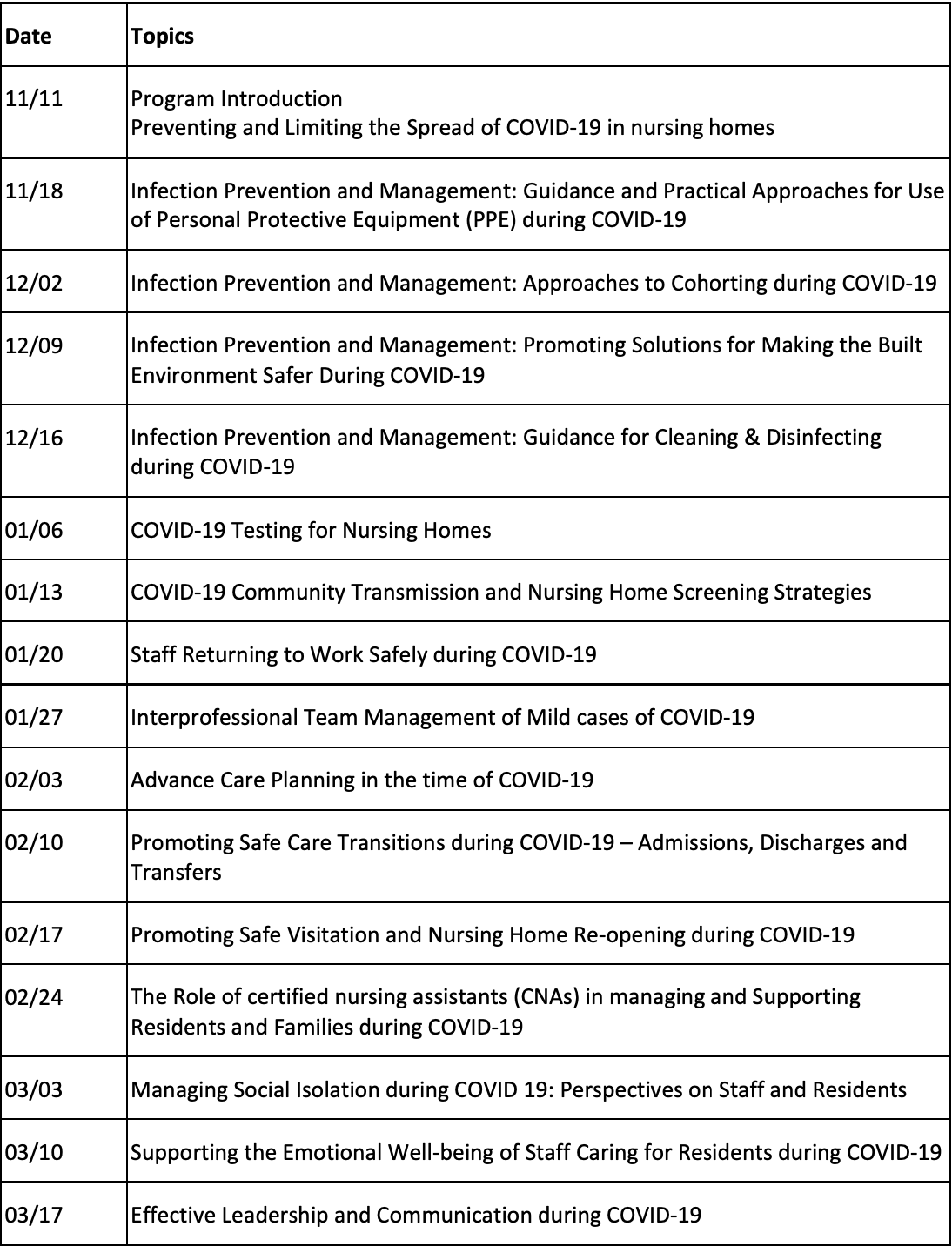 ECHO-Chicago: Nursing Home COVID-19 Action Network (Nov. 11 AM Cohort) Agenda