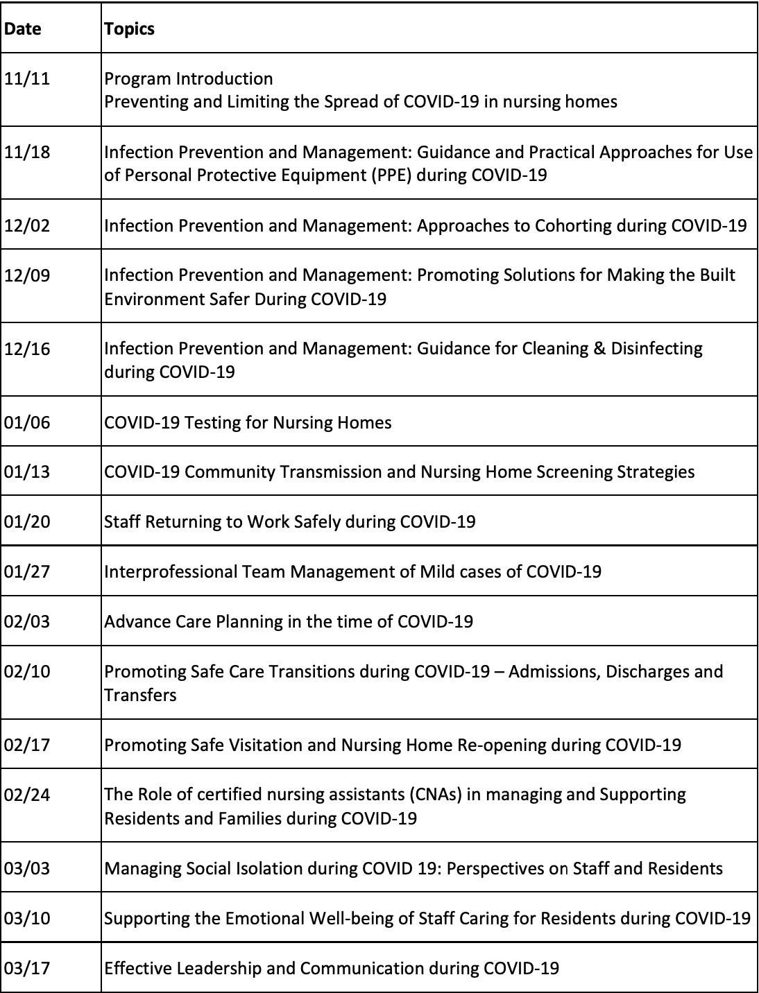 ECHO-Chicago: Nursing Home COVID-19 Action Network (Nov. 11 AM Cohort) Agenda