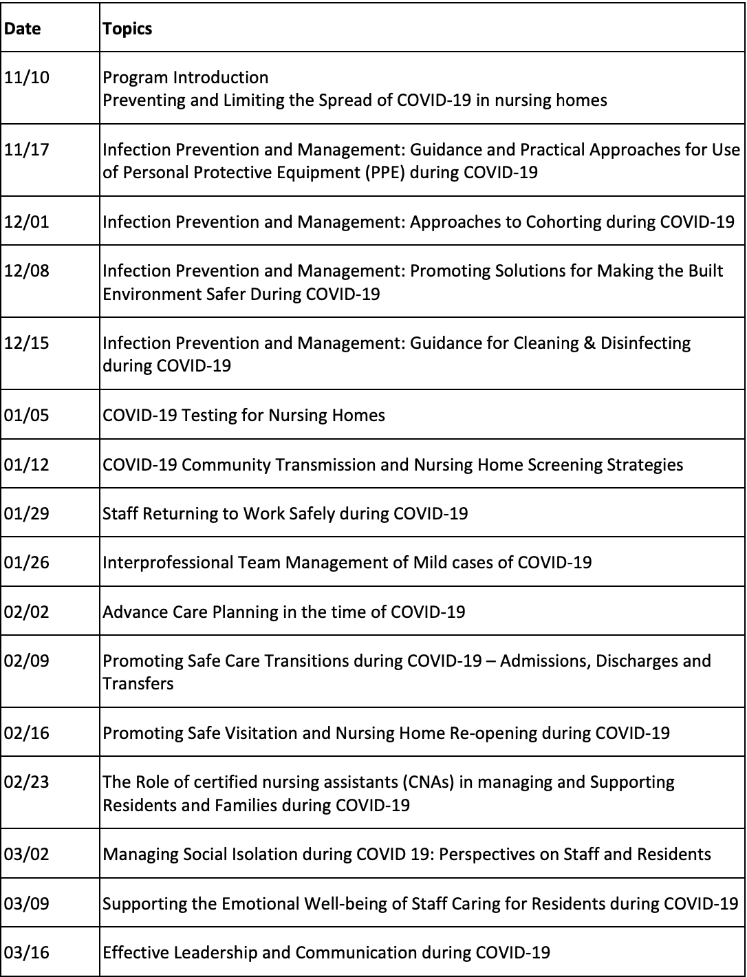 ECHO-Chicago: Nursing Home COVID-19 Action Network (Nov. 10 Cohort) Agenda