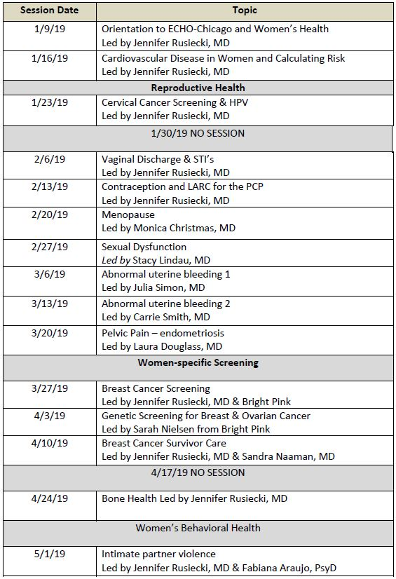 ECHO-Chicago: Risk-Based Approach to Women's Healthcare - January 2019 Schedule